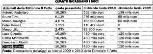 italiaoggi-dividendi